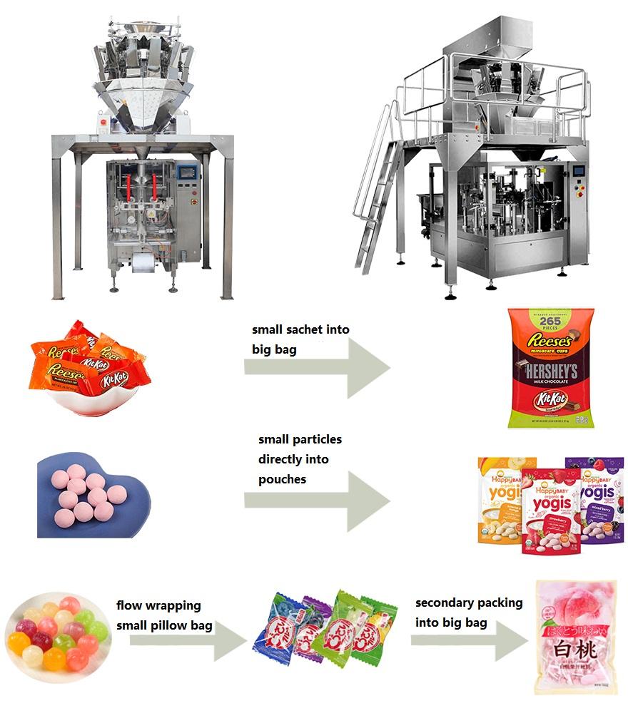 sugar packing form